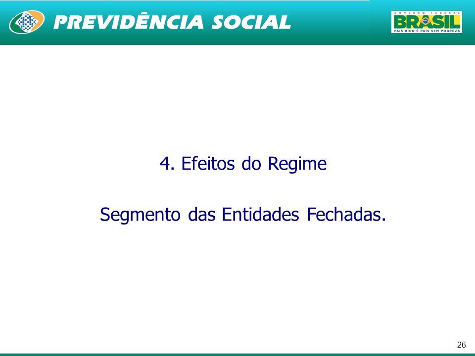 26 4. Efeitos do Regime Segmento das Entidades Fechadas.