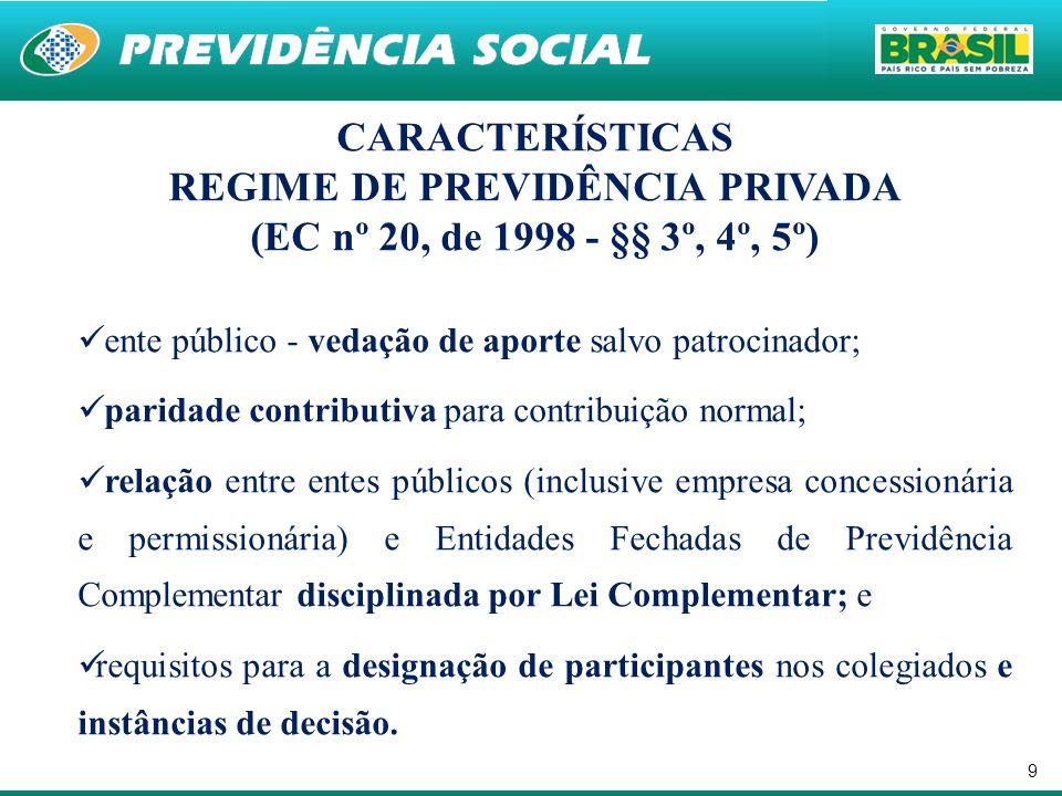 10 CARACTERÍSTICAS DO REGIME Lei Complementar nº 109 de 2001 (geral) Entidade administradora de Planos (art.