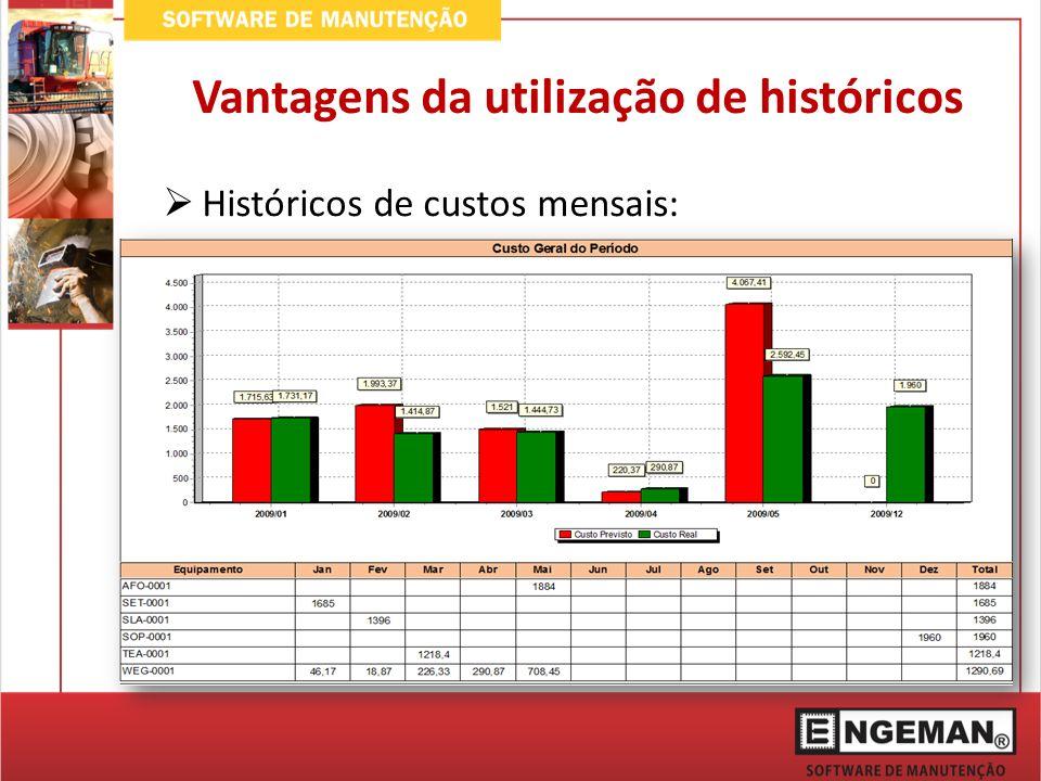 Históricos de custos mensais: Vantagens da utilização de históricos