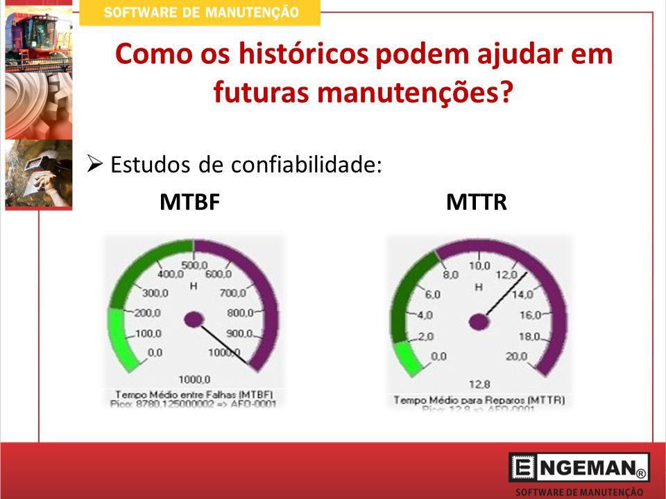 Estimativa de Recursos: Custo Recursos Humanos Materiais necessários Como os históricos podem ajudar em futuras manutenções?