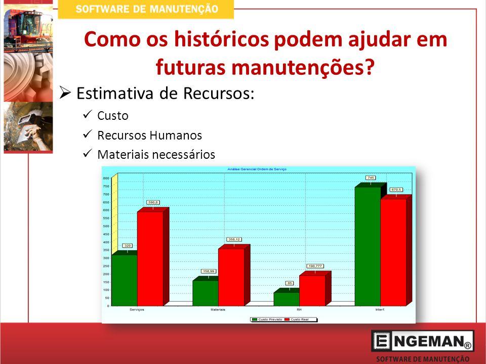 Estimativa de Recursos: Custo Recursos Humanos Materiais necessários Como os históricos podem ajudar em futuras manutenções