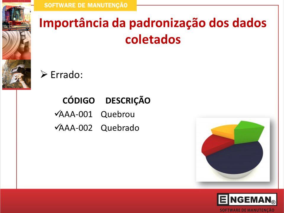 Como deveria ser definido: CÓDIGO DESCRIÇÃO QUE-001 Quebra Importância da padronização dos dados coletados