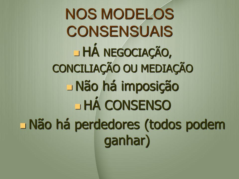 NOS MODELOS CONSENSUAIS HÁ NEGOCIAÇÃO, HÁ NEGOCIAÇÃO, CONCILIAÇÃO OU MEDIAÇÃO Não há imposição Não há imposição HÁ CONSENSO HÁ CONSENSO Não há perdedo