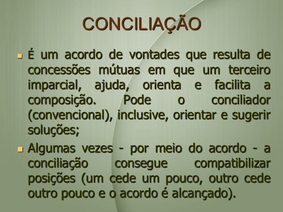 CONCILIAÇÃO É um acordo de vontades que resulta de concessões mútuas em que um terceiro imparcial, ajuda, orienta e facilita a composição. Pode o conc
