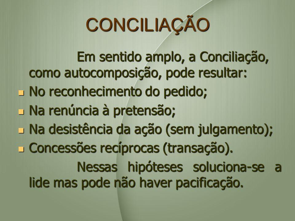 CONCILIAÇÃO Em sentido amplo, a Conciliação, como autocomposição, pode resultar: No reconhecimento do pedido; No reconhecimento do pedido; Na renúncia