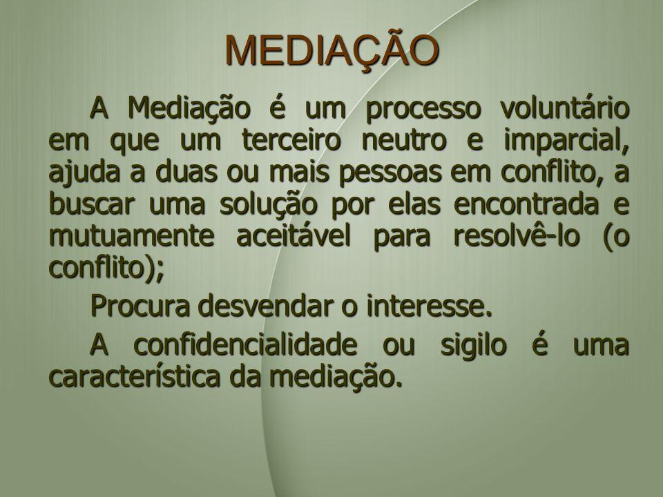 MEDIAÇÃO A Mediação é um processo voluntário em que um terceiro neutro e imparcial, ajuda a duas ou mais pessoas em conflito, a buscar uma solução por