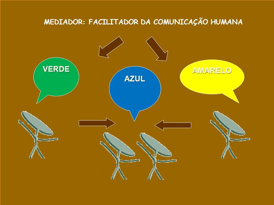 VERDE AMARELO AZUL MEDIADOR: FACILITADOR DA COMUNICAÇÃO HUMANA
