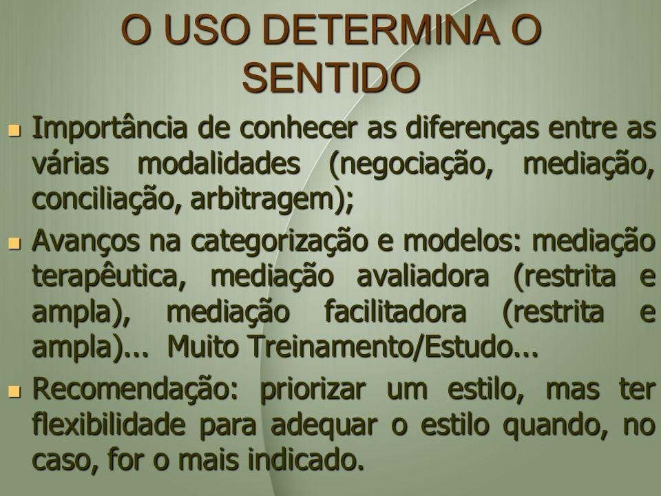O USO DETERMINA O SENTIDO Importância de conhecer as diferenças entre as várias modalidades (negociação, mediação, conciliação, arbitragem); Importânc