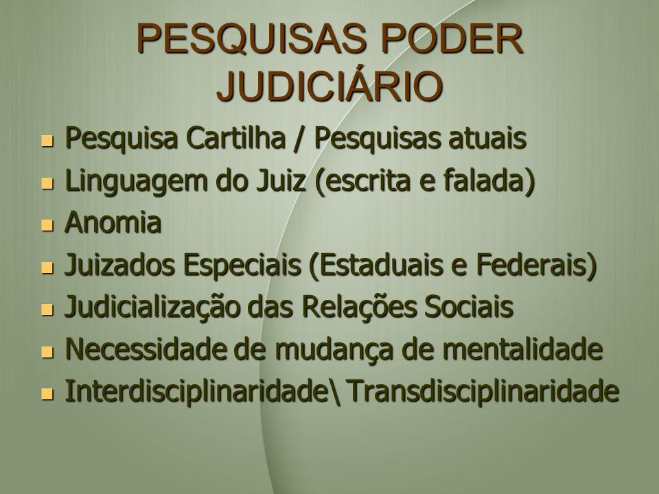 PESQUISAS PODER JUDICIÁRIO Pesquisa Cartilha / Pesquisas atuais Pesquisa Cartilha / Pesquisas atuais Linguagem do Juiz (escrita e falada) Linguagem do