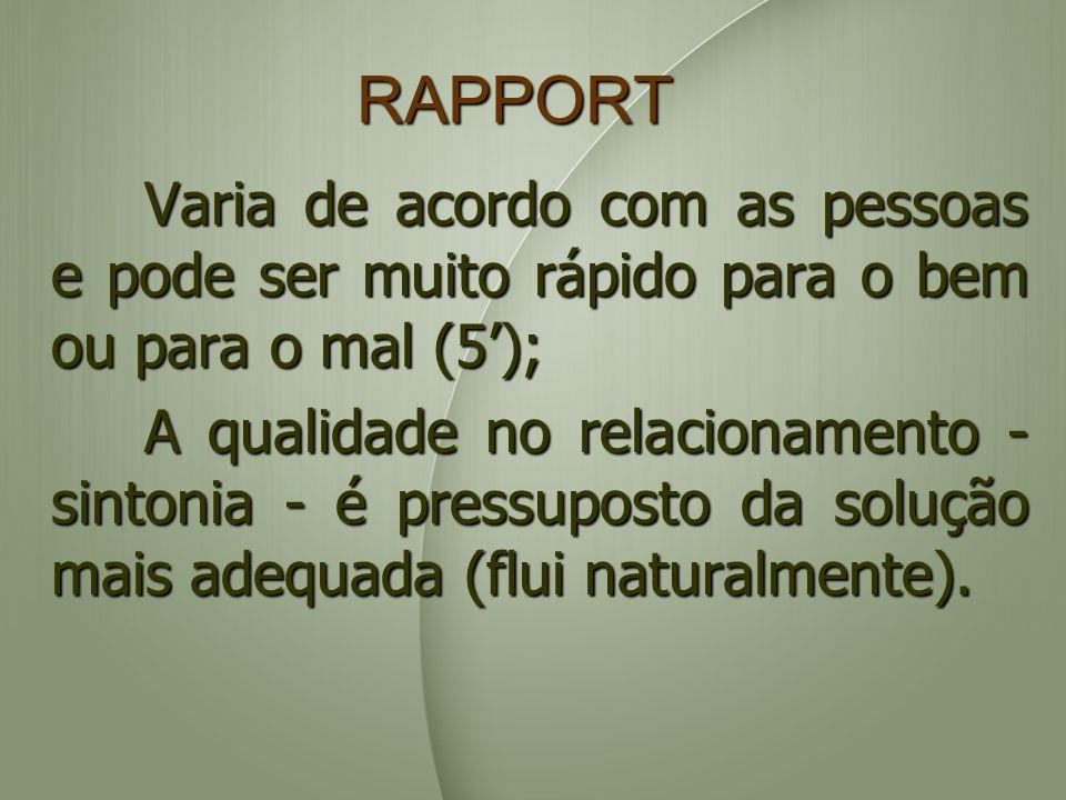 RAPPORT Varia de acordo com as pessoas e pode ser muito rápido para o bem ou para o mal (5); Varia de acordo com as pessoas e pode ser muito rápido pa