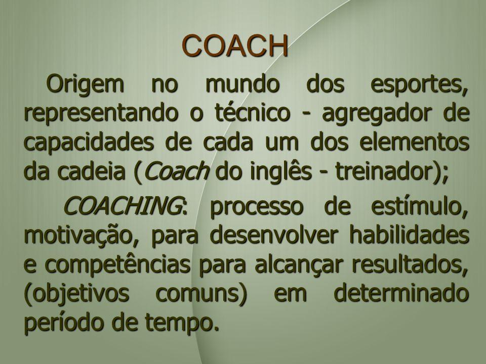 COACH Origem no mundo dos esportes, representando o técnico - agregador de capacidades de cada um dos elementos da cadeia (Coach do inglês - treinador