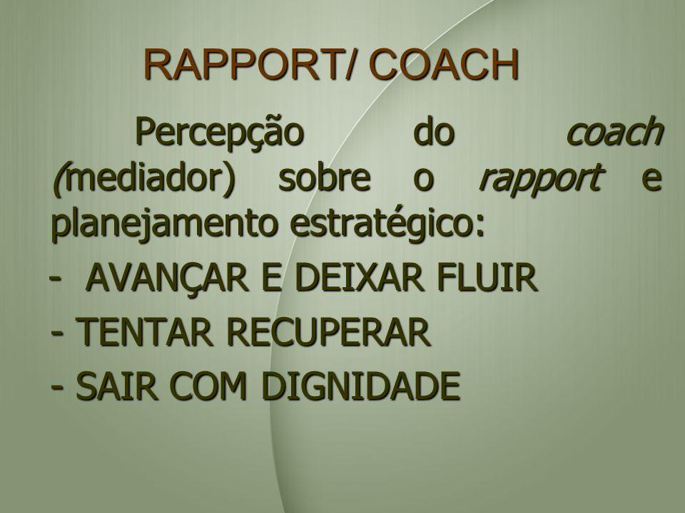 RAPPORT/ COACH Percepção do coach (mediador) sobre o rapport e planejamento estratégico: Percepção do coach (mediador) sobre o rapport e planejamento