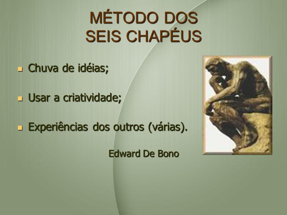 MÉTODO DOS SEIS CHAPÉUS Chuva de idéias; Chuva de idéias; Usar a criatividade; Usar a criatividade; Experiências dos outros (várias). Experiências dos