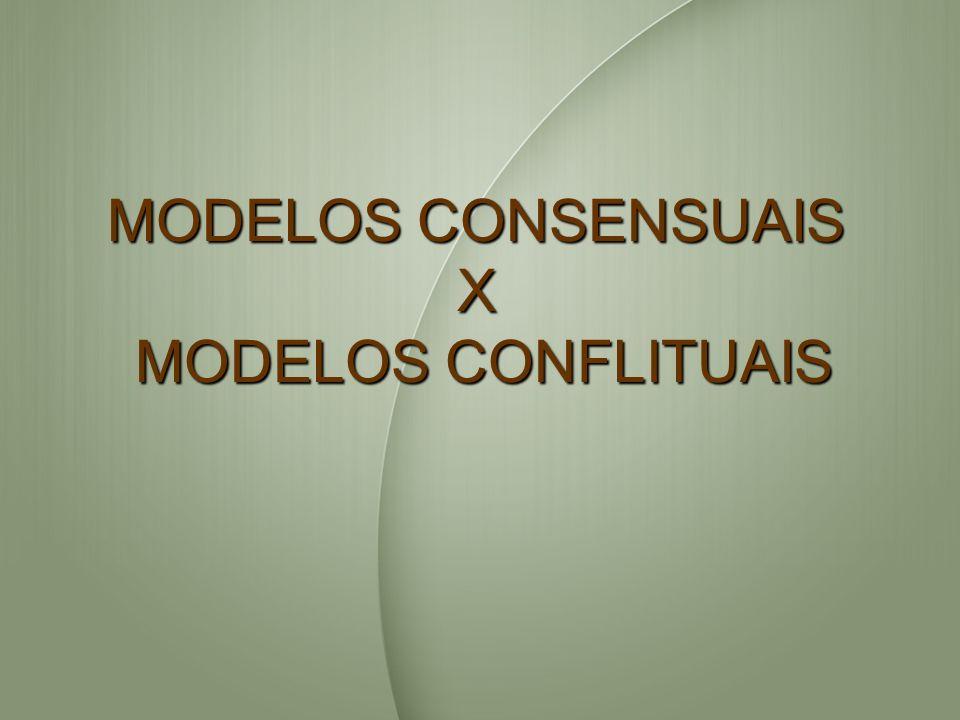 MODELOS CONSENSUAIS X MODELOS CONFLITUAIS