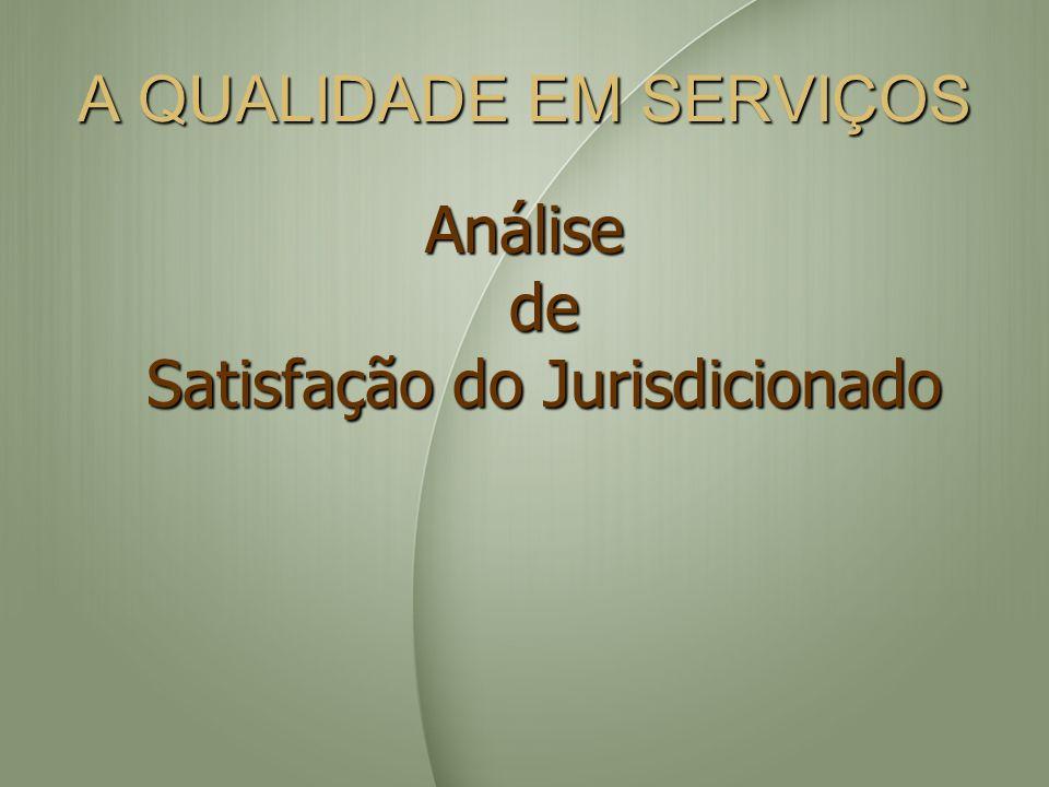 A QUALIDADE EM SERVIÇOS Análise de Satisfação do Jurisdicionado Análise de Satisfação do Jurisdicionado