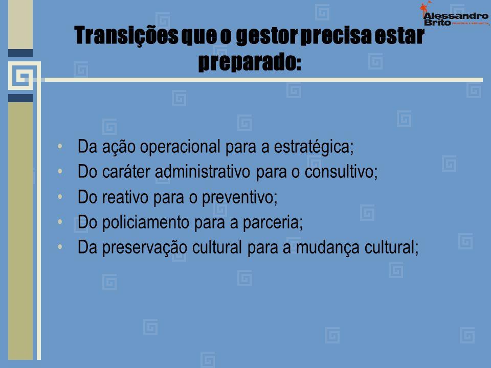 Transições que o gestor precisa estar preparado: Da ação operacional para a estratégica; Do caráter administrativo para o consultivo; Do reativo para