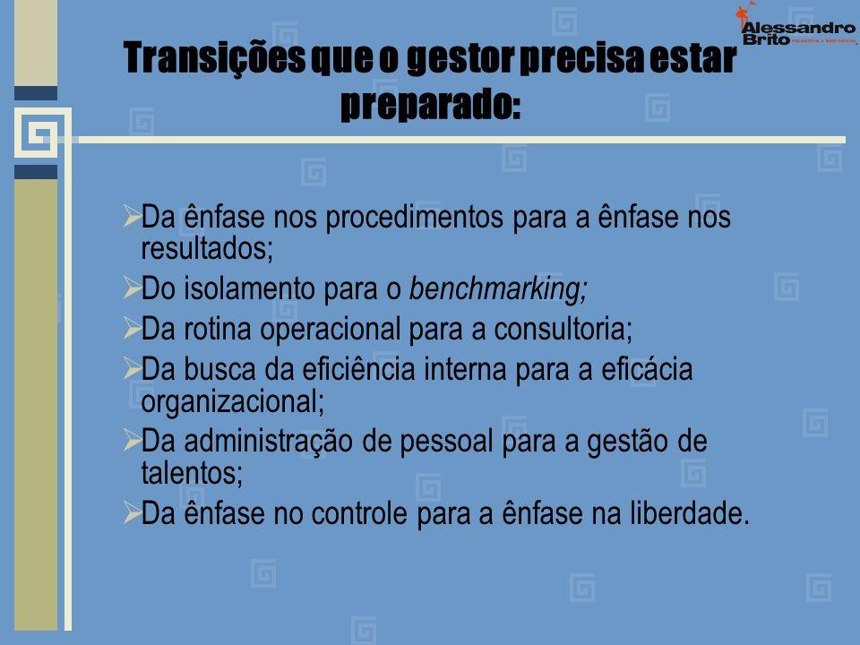 Transições que o gestor precisa estar preparado: Da ênfase nos procedimentos para a ênfase nos resultados; Do isolamento para o benchmarking; Da rotin