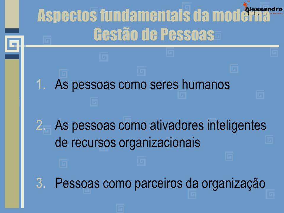 Aspectos fundamentais da moderna Gestão de Pessoas 1.As pessoas como seres humanos 2.As pessoas como ativadores inteligentes de recursos organizaciona