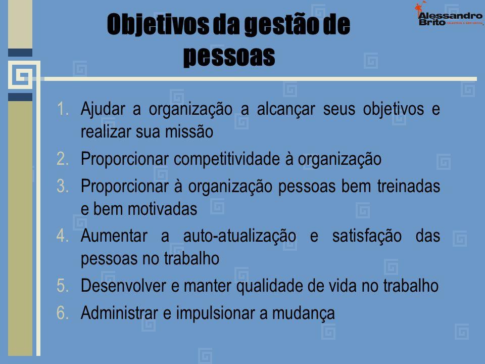 Objetivos da gestão de pessoas 1.Ajudar a organização a alcançar seus objetivos e realizar sua missão 2.Proporcionar competitividade à organização 3.P