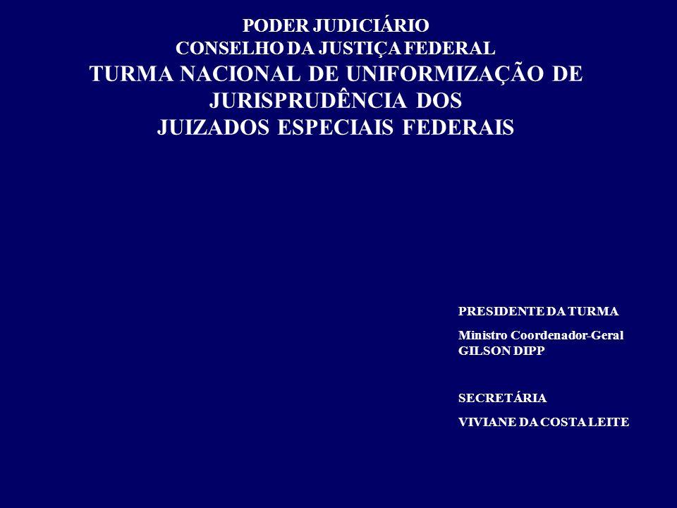 PAINEL: PROCESSAMENTO DE INCIDENTES DE UNIFORMIZAÇÃO NACIONAL TURMA RECURSAL: MÓDULO DE ATUALIZAÇÃO