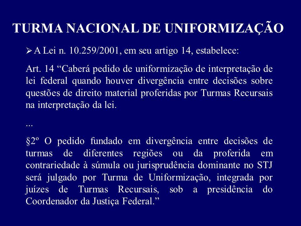 ESTRUTURA ORGÂNICA A atual estrutura orgânica da Secretaria da Turma Nacional foi estabelecida por intermédio da Resolução n.485/CJF, de 13 de dezembro de 2005.