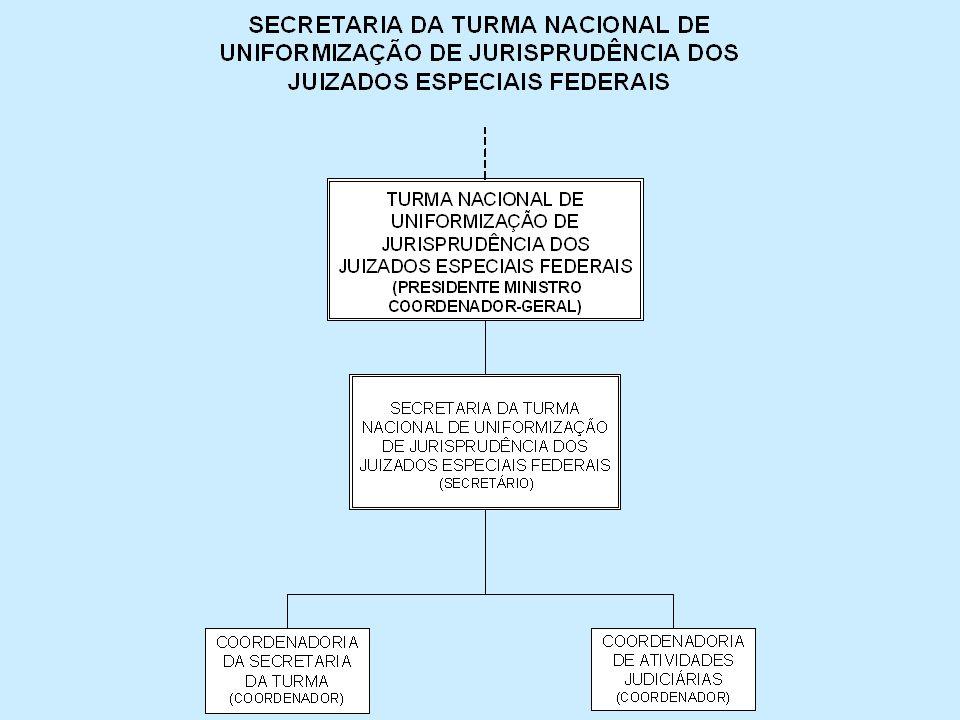 A Turma Nacional é composta por 10 Juízes Federais, sendo 2 de cada Região, indicados pelos respectivos tribunais, integrantes de Turmas Recursais, com mandato de 2 anos, vedada a recondução.