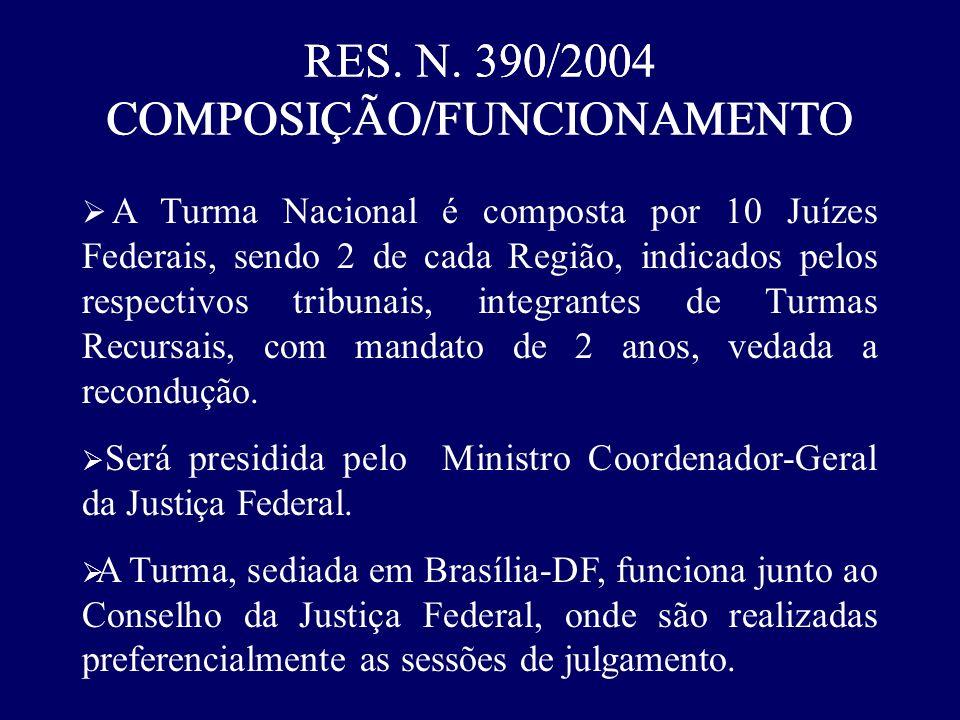 COMPETÊNCIA PREVISTA NA RES.N. 390/2004 Art.