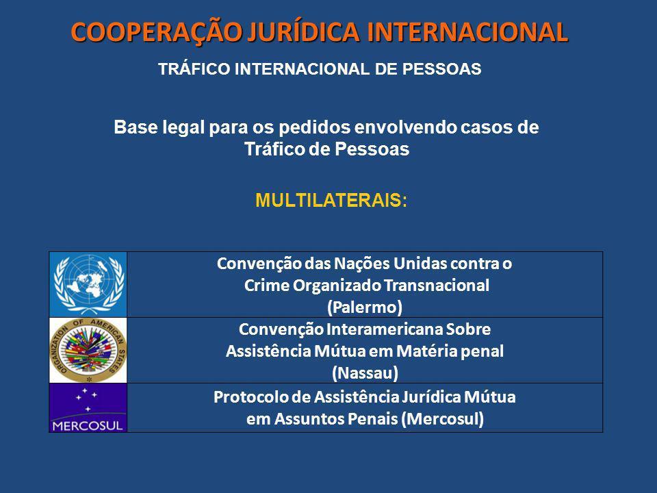 Convenção das Nações Unidas contra o Crime Organizado Transnacional (Palermo) Convenção Interamericana Sobre Assistência Mútua em Matéria penal (Nassau) Protocolo de Assistência Jurídica Mútua em Assuntos Penais (Mercosul) Base legal para os pedidos envolvendo casos de Tráfico de Pessoas MULTILATERAIS: COOPERAÇÃO JURÍDICA INTERNACIONAL TRÁFICO INTERNACIONAL DE PESSOAS