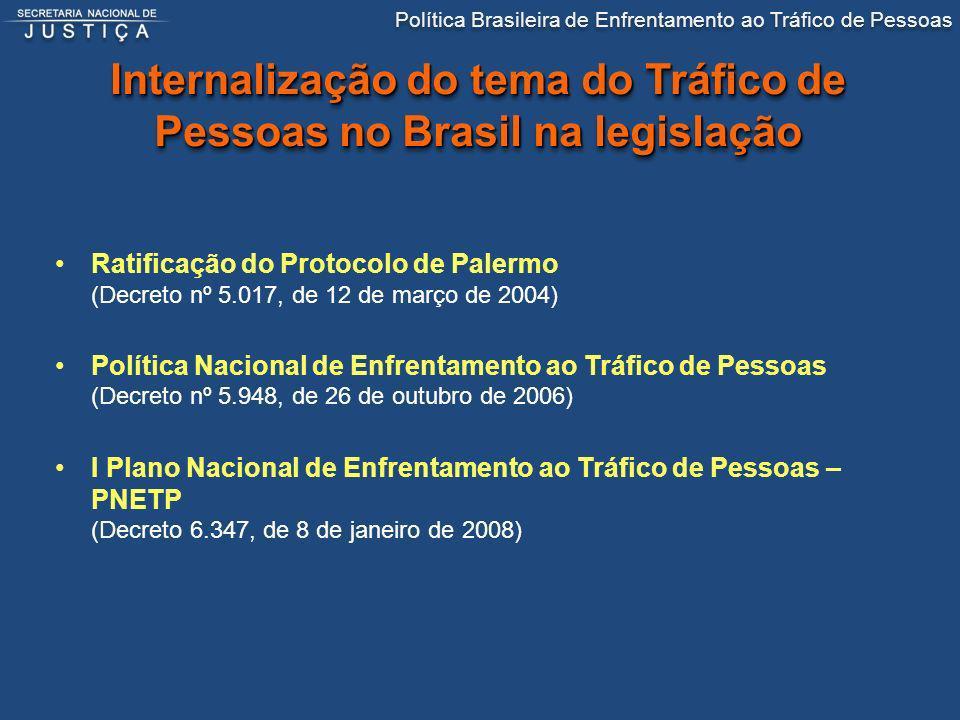 Internalização do tema do Tráfico de Pessoas no Brasil na legislação Ratificação do Protocolo de Palermo (Decreto nº 5.017, de 12 de março de 2004) Política Nacional de Enfrentamento ao Tráfico de Pessoas (Decreto nº 5.948, de 26 de outubro de 2006) I Plano Nacional de Enfrentamento ao Tráfico de Pessoas – PNETP (Decreto 6.347, de 8 de janeiro de 2008) Política Brasileira de Enfrentamento ao Tráfico de Pessoas