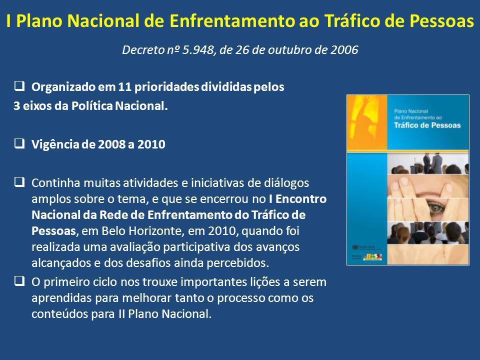 I Plano Nacional de Enfrentamento ao Tráfico de Pessoas Decreto nº 5.948, de 26 de outubro de 2006 Organizado em 11 prioridades divididas pelos 3 eixos da Política Nacional.