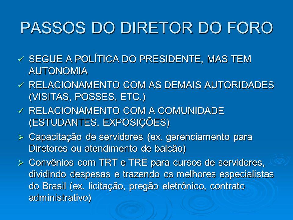 PASSOS DO DIRETOR DO FORO SEGUE A POLÍTICA DO PRESIDENTE, MAS TEM AUTONOMIA SEGUE A POLÍTICA DO PRESIDENTE, MAS TEM AUTONOMIA RELACIONAMENTO COM AS DEMAIS AUTORIDADES (VISITAS, POSSES, ETC.) RELACIONAMENTO COM AS DEMAIS AUTORIDADES (VISITAS, POSSES, ETC.) RELACIONAMENTO COM A COMUNIDADE (ESTUDANTES, EXPOSIÇÕES) RELACIONAMENTO COM A COMUNIDADE (ESTUDANTES, EXPOSIÇÕES) Capacitação de servidores (ex.