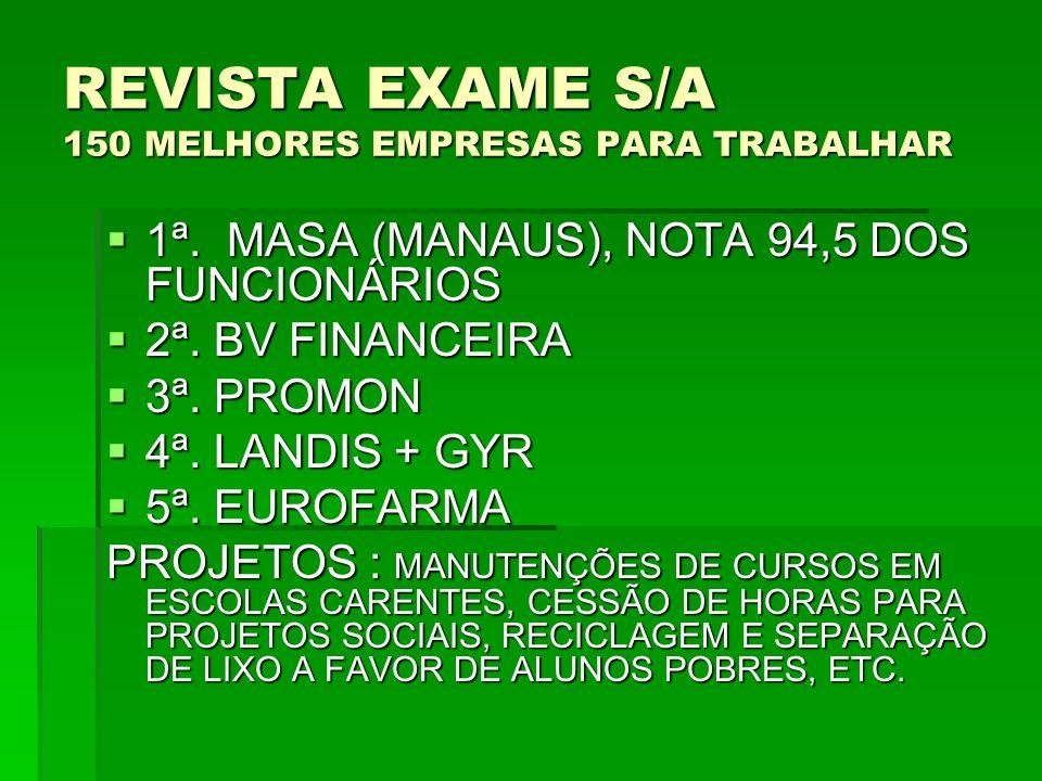 REVISTA EXAME S/A 150 MELHORES EMPRESAS PARA TRABALHAR 1ª.