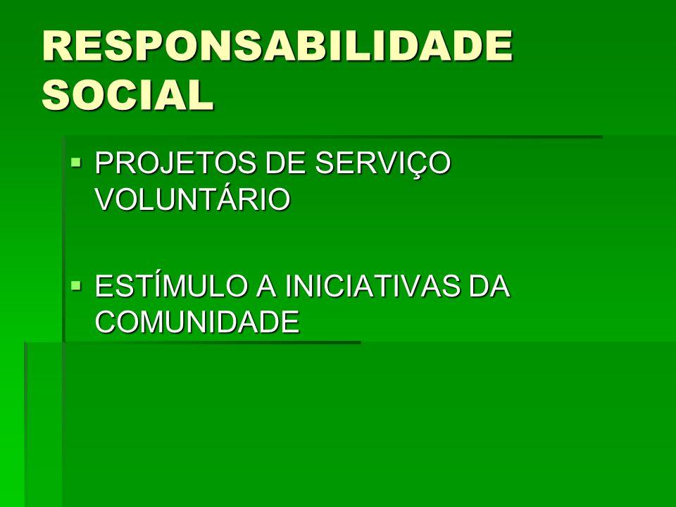 RESPONSABILIDADE SOCIAL PROJETOS DE SERVIÇO VOLUNTÁRIO PROJETOS DE SERVIÇO VOLUNTÁRIO ESTÍMULO A INICIATIVAS DA COMUNIDADE ESTÍMULO A INICIATIVAS DA COMUNIDADE