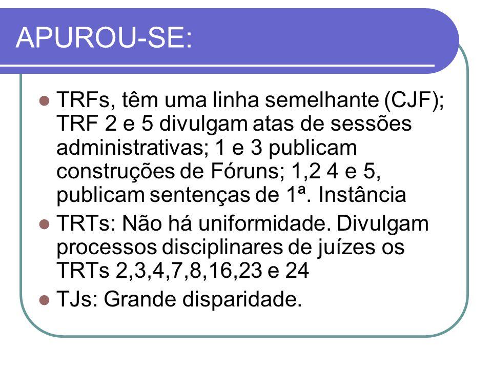 APUROU-SE: TRFs, têm uma linha semelhante (CJF); TRF 2 e 5 divulgam atas de sessões administrativas; 1 e 3 publicam construções de Fóruns; 1,2 4 e 5, publicam sentenças de 1ª.