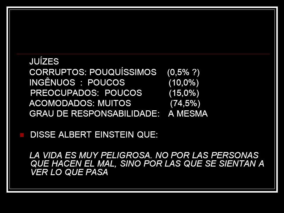 JUÍZES CORRUPTOS: POUQUÍSSIMOS (0,5% ?) INGÊNUOS : POUCOS (10,0%) PREOCUPADOS: POUCOS (15,0%) ACOMODADOS: MUITOS (74,5%) GRAU DE RESPONSABILIDADE: A M