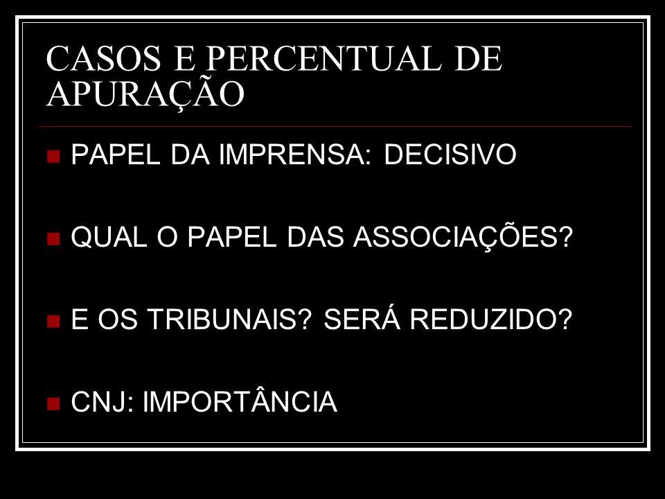 CASOS E PERCENTUAL DE APURAÇÃO PAPEL DA IMPRENSA: DECISIVO QUAL O PAPEL DAS ASSOCIAÇÕES.