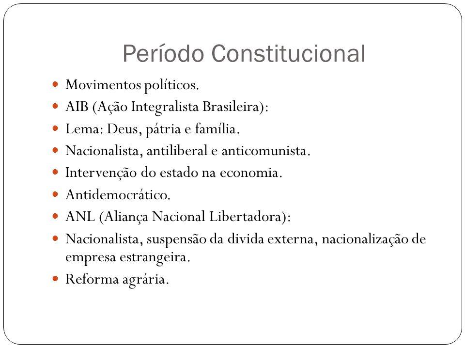 Período Constitucional Movimentos políticos. AIB (Ação Integralista Brasileira): Lema: Deus, pátria e família. Nacionalista, antiliberal e anticomunis