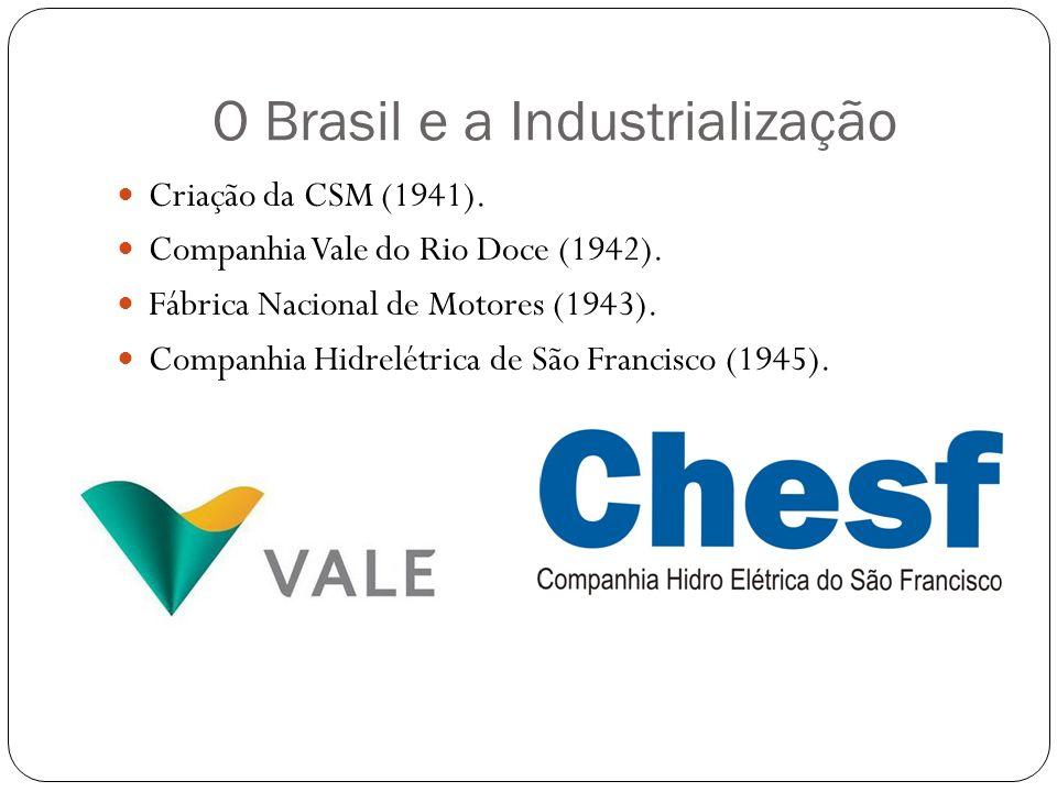 O Brasil e a Industrialização Criação da CSM (1941). Companhia Vale do Rio Doce (1942). Fábrica Nacional de Motores (1943). Companhia Hidrelétrica de