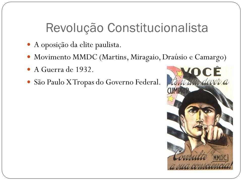Revolução Constitucionalista A oposição da elite paulista. Movimento MMDC (Martins, Miragaio, Draúsio e Camargo) A Guerra de 1932. São Paulo X Tropas