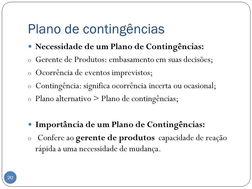 Plano de contingências Necessidade de um Plano de Contingências: o Gerente de Produtos: embasamento em suas decisões; o Ocorrência de eventos imprevis
