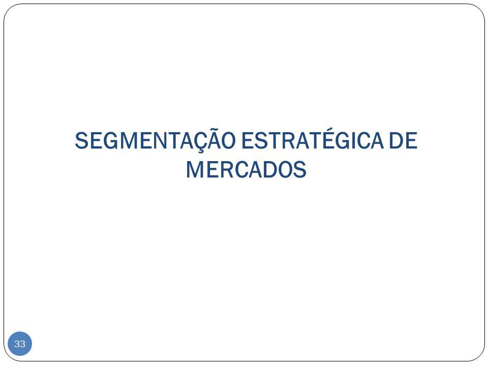 SEGMENTAÇÃO ESTRATÉGICA DE MERCADOS 33