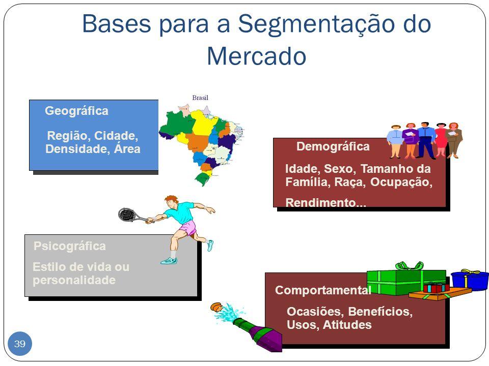 Bases para a Segmentação do Mercado Ocasiões, Benefícios, Usos, Atitudes Comportamental Demográfica Idade, Sexo, Tamanho da Família, Raça, Ocupação, R