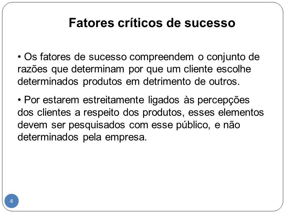Fatores críticos de sucesso 4 Os fatores de sucesso compreendem o conjunto de razões que determinam por que um cliente escolhe determinados produtos e