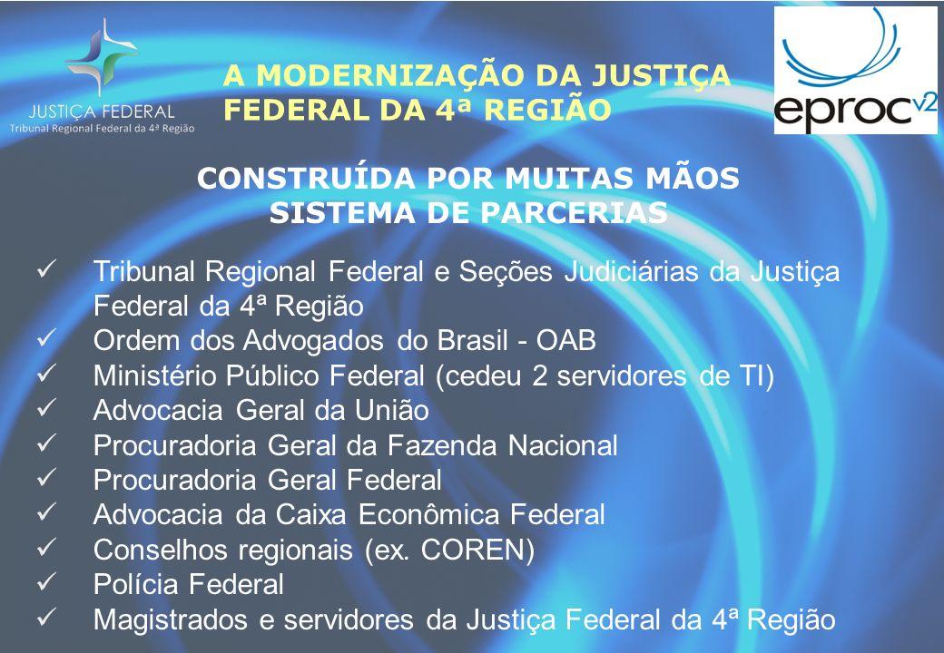 A MODERNIZAÇÃO DA JUSTIÇA FEDERAL DA 4ª REGIÃO CONSTRUÍDA POR MUITAS MÃOS SISTEMA DE PARCERIAS Tribunal Regional Federal e Seções Judiciárias da Justiça Federal da 4ª Região Ordem dos Advogados do Brasil - OAB Ministério Público Federal (cedeu 2 servidores de TI) Advocacia Geral da União Procuradoria Geral da Fazenda Nacional Procuradoria Geral Federal Advocacia da Caixa Econômica Federal Conselhos regionais (ex.
