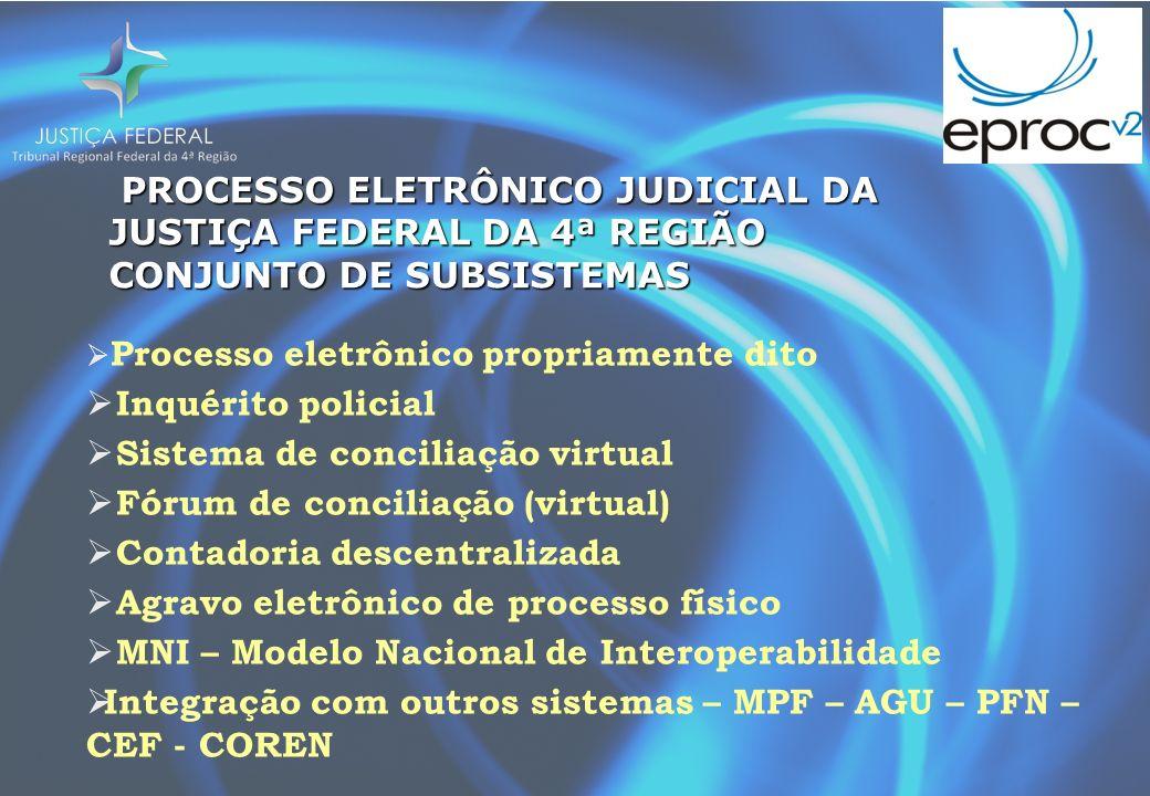 PROCESSO ELETRÔNICO JUDICIAL DA JUSTIÇA FEDERAL DA 4ª REGIÃO CONJUNTO DE SUBSISTEMAS PROCESSO ELETRÔNICO JUDICIAL DA JUSTIÇA FEDERAL DA 4ª REGIÃO CONJUNTO DE SUBSISTEMAS Processo eletrônico propriamente dito Inquérito policial Sistema de conciliação virtual Fórum de conciliação (virtual) Contadoria descentralizada Agravo eletrônico de processo físico MNI – Modelo Nacional de Interoperabilidade Integração com outros sistemas – MPF – AGU – PFN – CEF - COREN