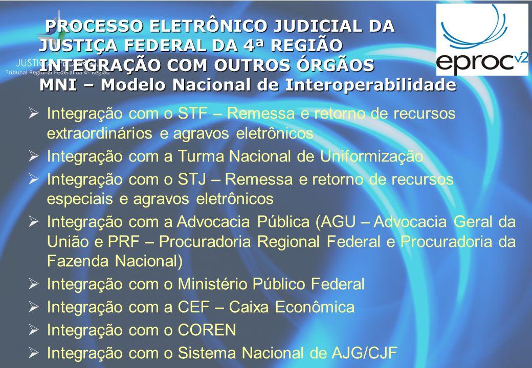 PROCESSO ELETRÔNICO JUDICIAL DA JUSTIÇA FEDERAL DA 4ª REGIÃO INTEGRAÇÃO COM OUTROS ÓRGÃOS MNI – Modelo Nacional de Interoperabilidade PROCESSO ELETRÔNICO JUDICIAL DA JUSTIÇA FEDERAL DA 4ª REGIÃO INTEGRAÇÃO COM OUTROS ÓRGÃOS MNI – Modelo Nacional de Interoperabilidade Integração com o STF – Remessa e retorno de recursos extraordinários e agravos eletrônicos Integração com a Turma Nacional de Uniformização Integração com o STJ – Remessa e retorno de recursos especiais e agravos eletrônicos Integração com a Advocacia Pública (AGU – Advocacia Geral da União e PRF – Procuradoria Regional Federal e Procuradoria da Fazenda Nacional) Integração com o Ministério Público Federal Integração com a CEF – Caixa Econômica Integração com o COREN Integração com o Sistema Nacional de AJG/CJF