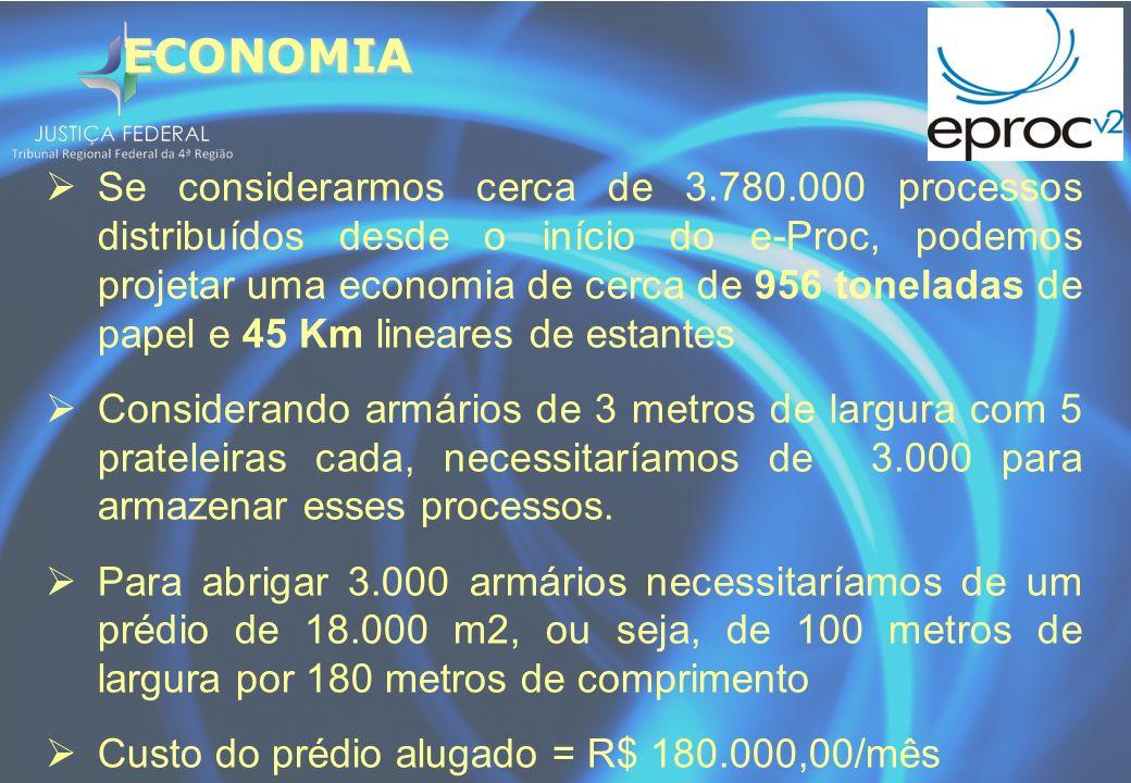ECONOMIA Se considerarmos cerca de 3.780.000 processos distribuídos desde o início do e-Proc, podemos projetar uma economia de cerca de 956 toneladas