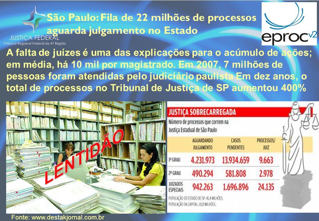 São Paulo: Fila de 22 milhões de processos aguarda julgamento no Estado A falta de juízes é uma das explicações para o acúmulo de ações; em média, há 10 mil por magistrado.