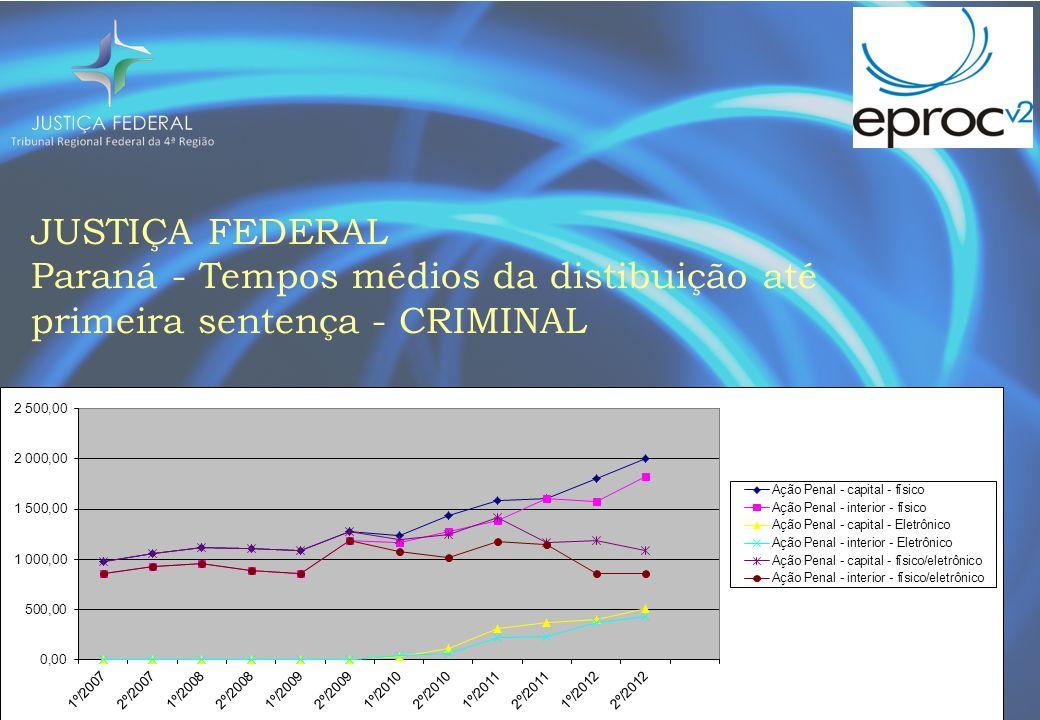 JUSTIÇA FEDERAL Paraná - Tempos médios da distibuição até primeira sentença - CRIMINAL