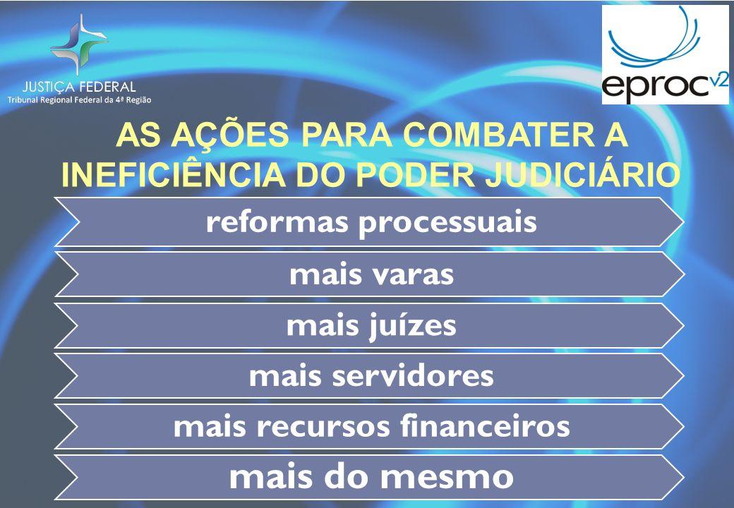 reformas processuais mais varas mais juízes mais servidores mais recursos financeiros mais do mesmo AS AÇÕES PARA COMBATER A INEFICIÊNCIA DO PODER JUD